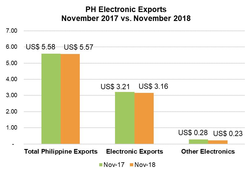 02 Figure Export